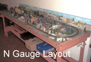 N Gauge Exhibition Layout
